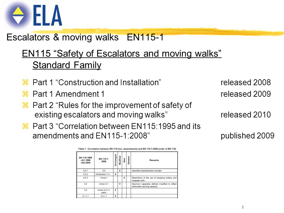 "2 EN115 ""Safety of Escalators and moving walks"" Standard Family zPart 1 ""Construction and Installation"" released 2008 zPart 1 Amendment 1released 2009"