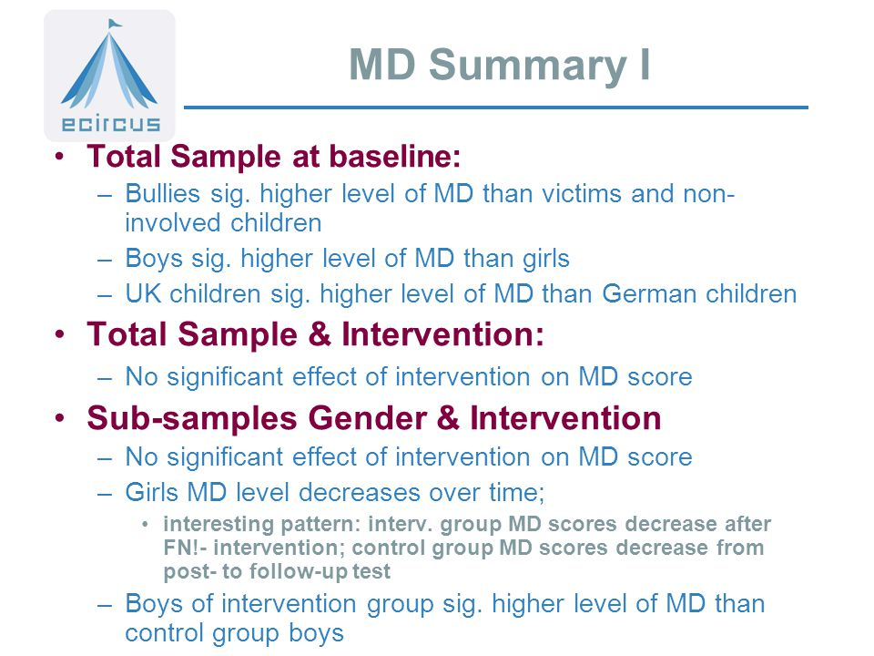 MD Summary I Total Sample at baseline: –Bullies sig.