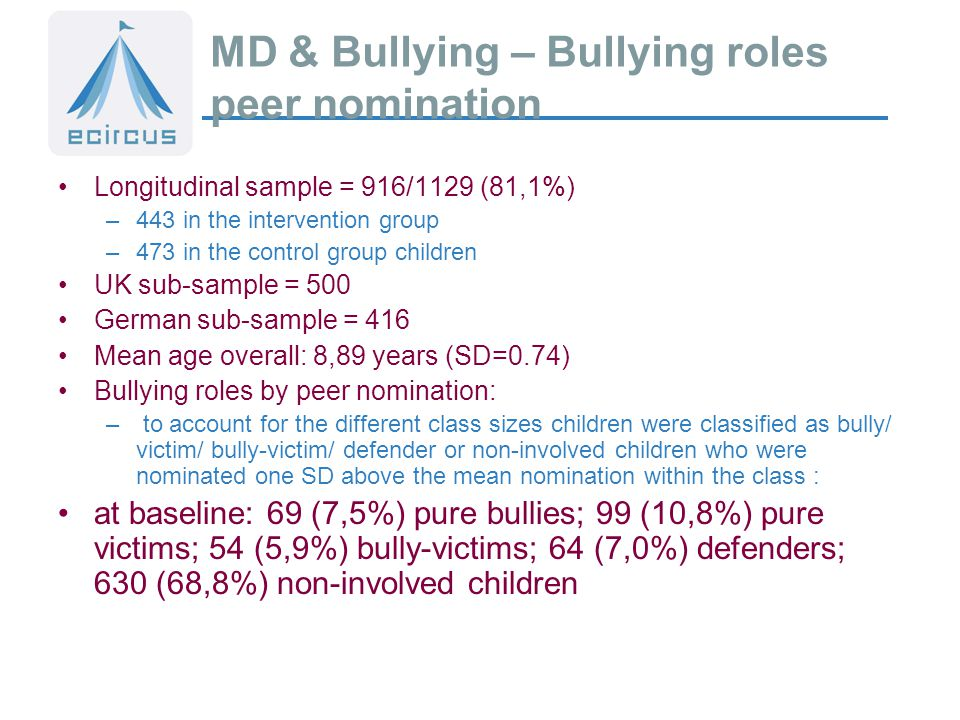 MD & Bullying – Bullying roles peer nomination Longitudinal sample = 916/1129 (81,1%) –443 in the intervention group –473 in the control group children UK sub-sample = 500 German sub-sample = 416 Mean age overall: 8,89 years (SD=0.74) Bullying roles by peer nomination: – to account for the different class sizes children were classified as bully/ victim/ bully-victim/ defender or non-involved children who were nominated one SD above the mean nomination within the class : at baseline: 69 (7,5%) pure bullies; 99 (10,8%) pure victims; 54 (5,9%) bully-victims; 64 (7,0%) defenders; 630 (68,8%) non-involved children