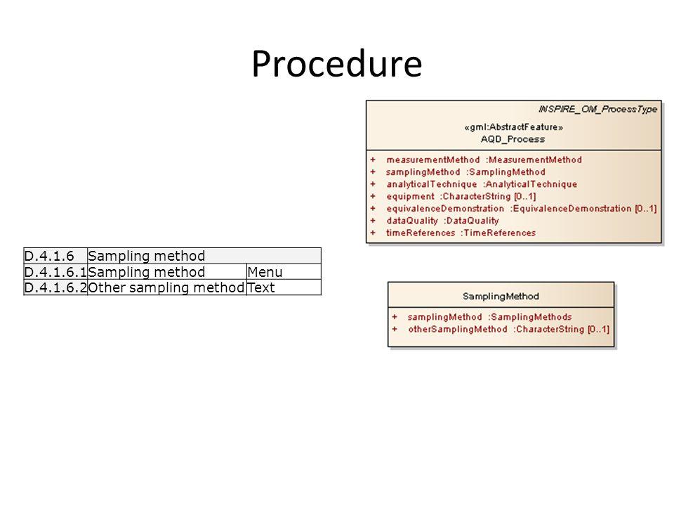 Procedure D.4.1.6Sampling method D.4.1.6.1Sampling methodMenu D.4.1.6.2Other sampling methodText