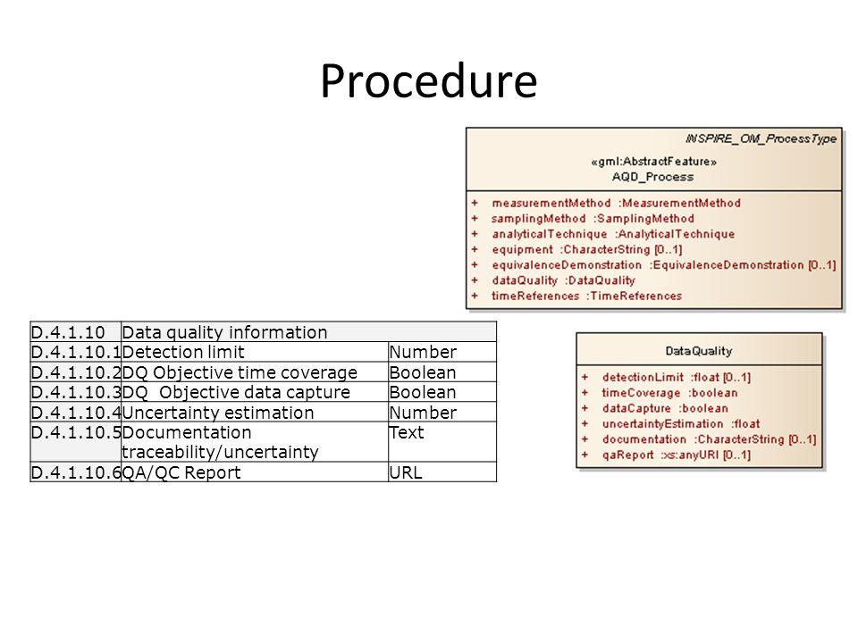 Procedure D.4.1.10Data quality information D.4.1.10.1Detection limitNumber D.4.1.10.2DQ Objective time coverageBoolean D.4.1.10.3DQ Objective data captureBoolean D.4.1.10.4Uncertainty estimationNumber D.4.1.10.5Documentation traceability/uncertainty Text D.4.1.10.6QA/QC ReportURL