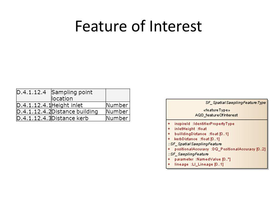 Feature of Interest D.4.1.12.4Sampling point location D.4.1.12.4.1Height inletNumber D.4.1.12.4.2Distance buildingNumber D.4.1.12.4.3Distance kerbNumber