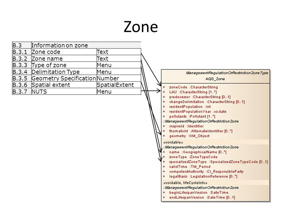 Zone B.3Information on zone B.3.1Zone codeText B.3.2Zone nameText B.3.3Type of zoneMenu B.3.4Delimitation TypeMenu B.3.5Geometry SpecificationNumber B.3.6Spatial extentSpatialExtent B.3.7NUTSMenu