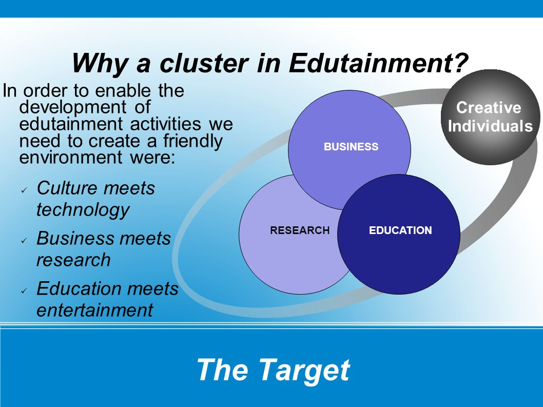 The Target Why a cluster in Edutainment.