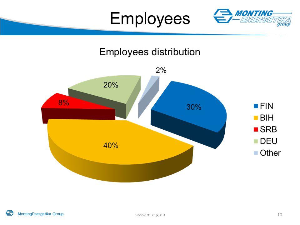 Employees 10www.m-e-g.eu MontingEnergetika Group