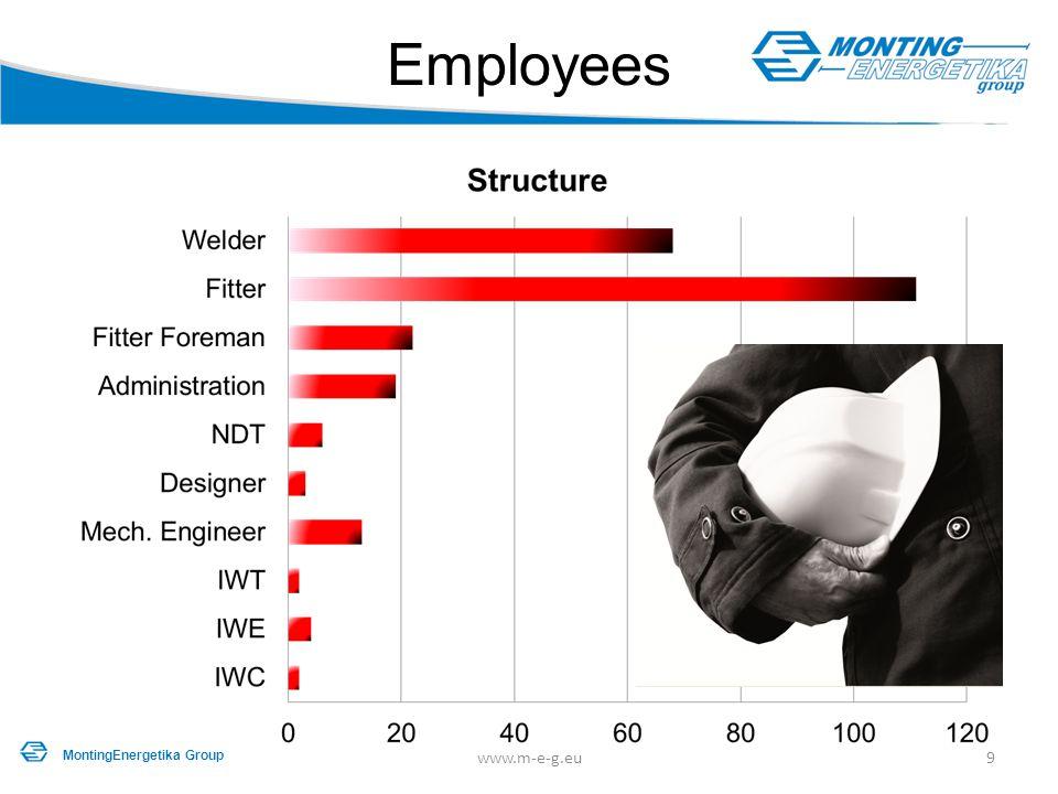 Employees 9www.m-e-g.eu MontingEnergetika Group