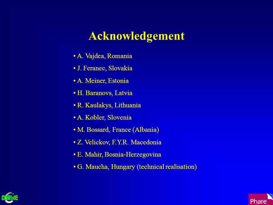 Acknowledgement A. Vajdea, Romania J. Feranec, Slovakia A. Meiner, Estonia H. Baranovs, Latvia R. Kaulakys, Lithuania A. Kobler, Slovenia M. Bossard,