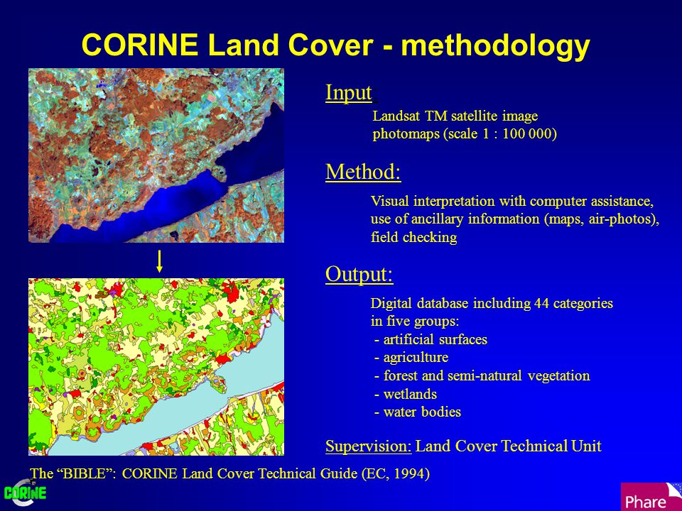 CORINE Land Cover - methodology Input: Landsat TM satellite image photomaps (scale 1 : 100 000) Method: Output: Visual interpretation with computer as