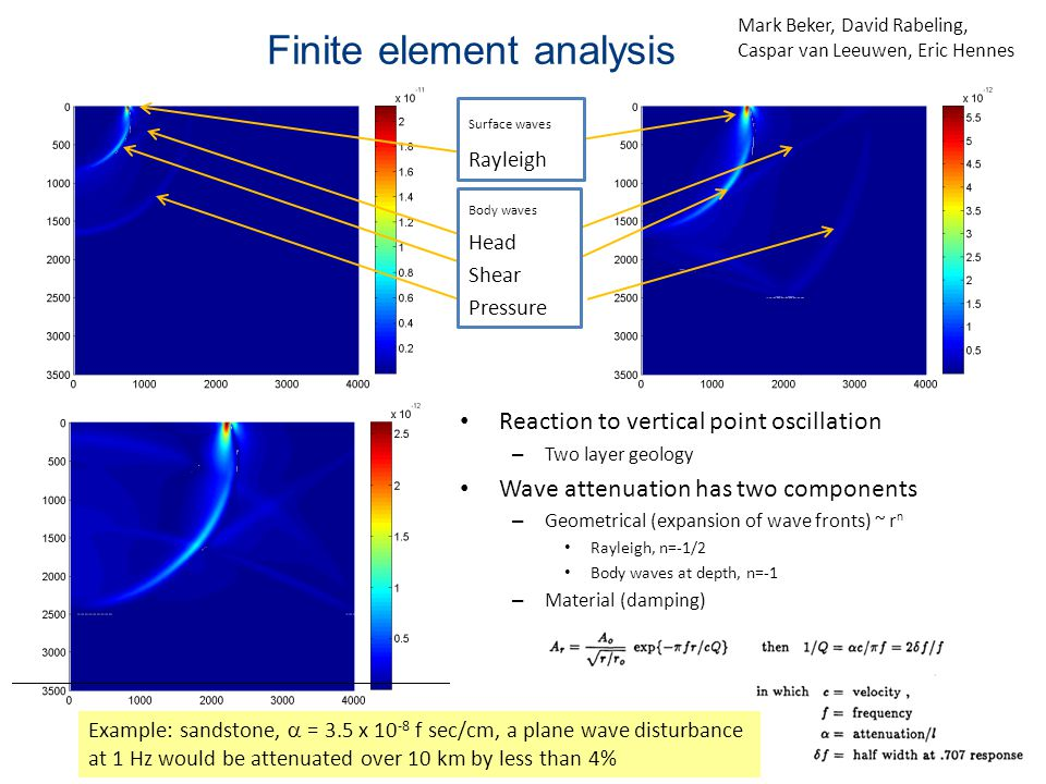 Finite element analysis Reaction to vertical point oscillation – Two layer geology Wave attenuation has two components – Geometrical (expansion of wav