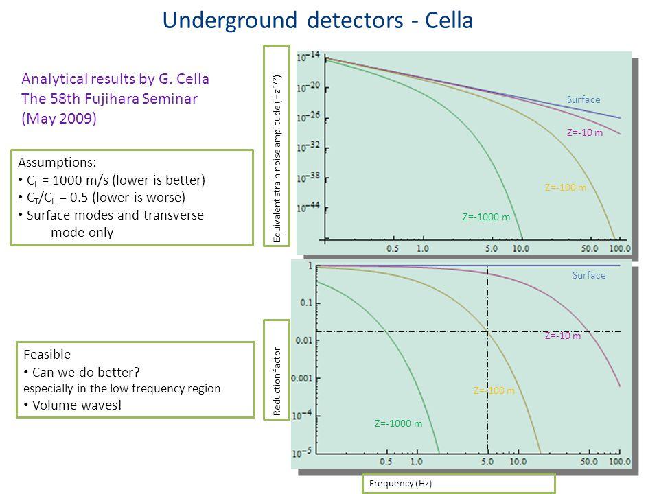 Underground detectors - Cella Surface Z=-10 m Z=-100 m Z=-1000 m Equivalent strain noise amplitude (Hz -1/2 ) Reduction factor Frequency (Hz) Assumpti