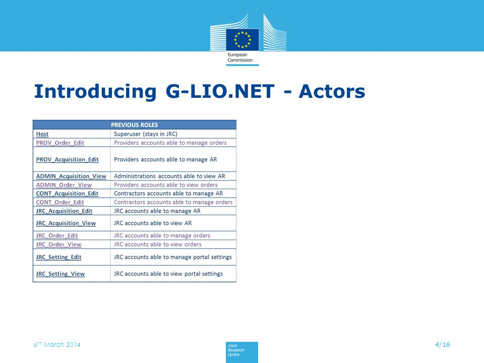 Introducing G-LIO.NET - Actors 4/16 6 th March 2014