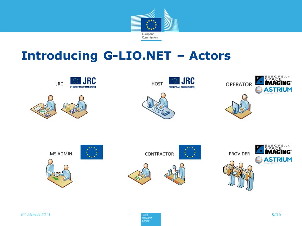 5/16 6 th March 2014 Introducing G-LIO.NET – Actors