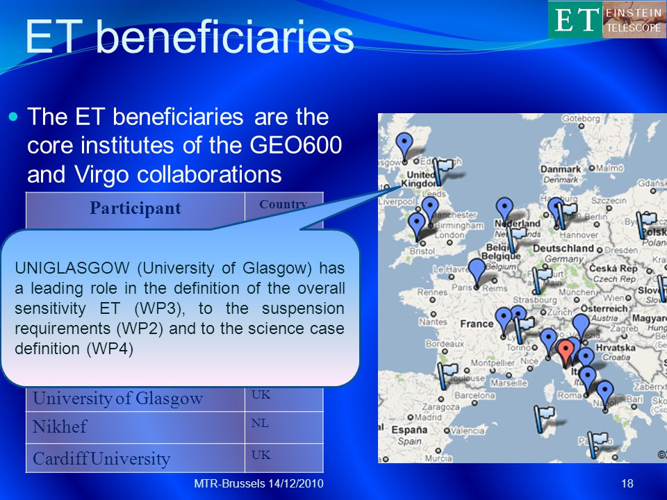 ET beneficiaries The ET beneficiaries are the core institutes of the GEO600 and Virgo collaborations MTR-Brussels 14/12/201018 Participant Country EGO Italy France INFN Italy MPG Germany CNRS France University of Birmingham UK University of Glasgow UK Nikhef NL Cardiff University UK UNIGLASGOW (University of Glasgow) has a leading role in the definition of the overall sensitivity ET (WP3), to the suspension requirements (WP2) and to the science case definition (WP4)