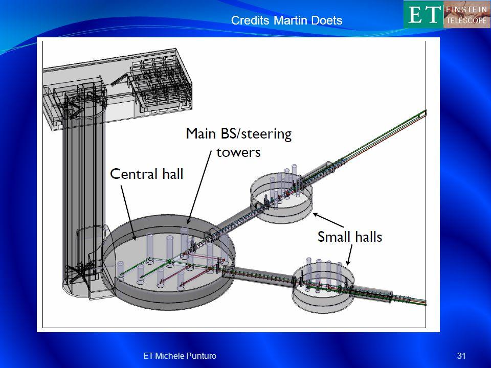ET-Michele Punturo31 Credits Martin Doets