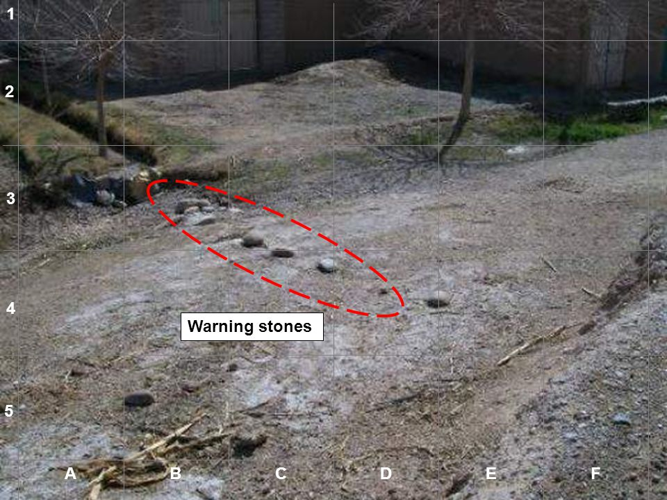 ABCDEF A 1 2 3 4 5 Warning stones