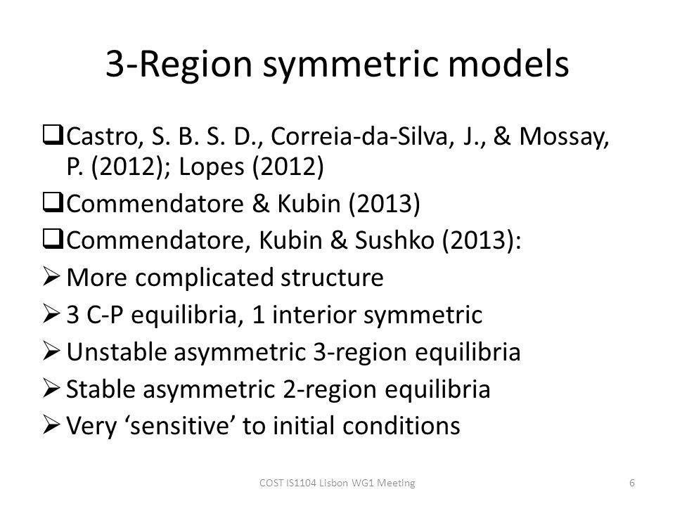 3-Region symmetric models  Castro, S. B. S. D., Correia-da-Silva, J., & Mossay, P.