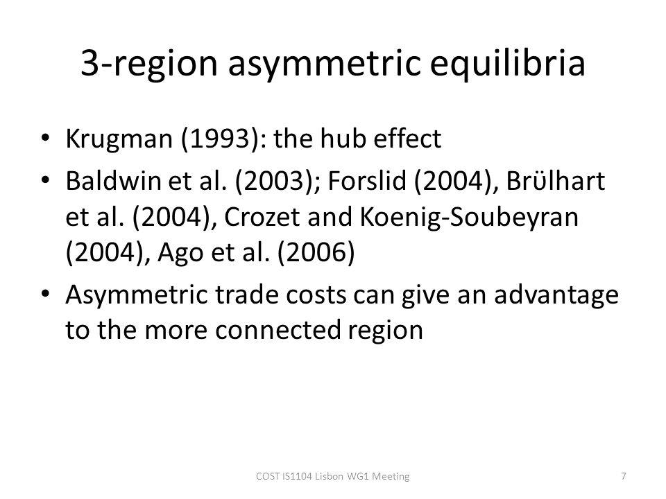 3-region asymmetric equilibria Krugman (1993): the hub effect Baldwin et al.