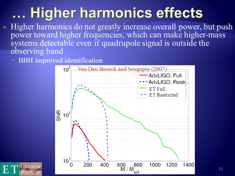  Higher harmonics do not greatly increase overall power, but push power toward higher frequencies, which can make higher-mass systems detectable even if quadrupole signal is outside the observing band  BBH improved identification 8th Amaldi Conference, New York, 2009 11 ET Restricted ET Full Van Den Broeck and Sengupta (2007)