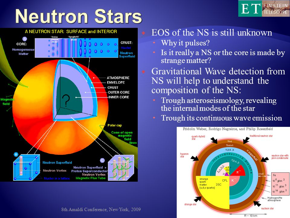  EOS of the NS is still unknown  Why it pulses.