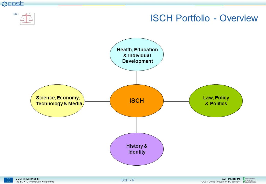 COST is supported by the EU RTD Framework Programme ESF provides the COST Office through an EC contract ISCH ISCH - 6 ISCH Portfolio - Overview ISCH Health, Education & Individual Development Science, Economy, Technology & Media Law, Policy & Politics History & Identity