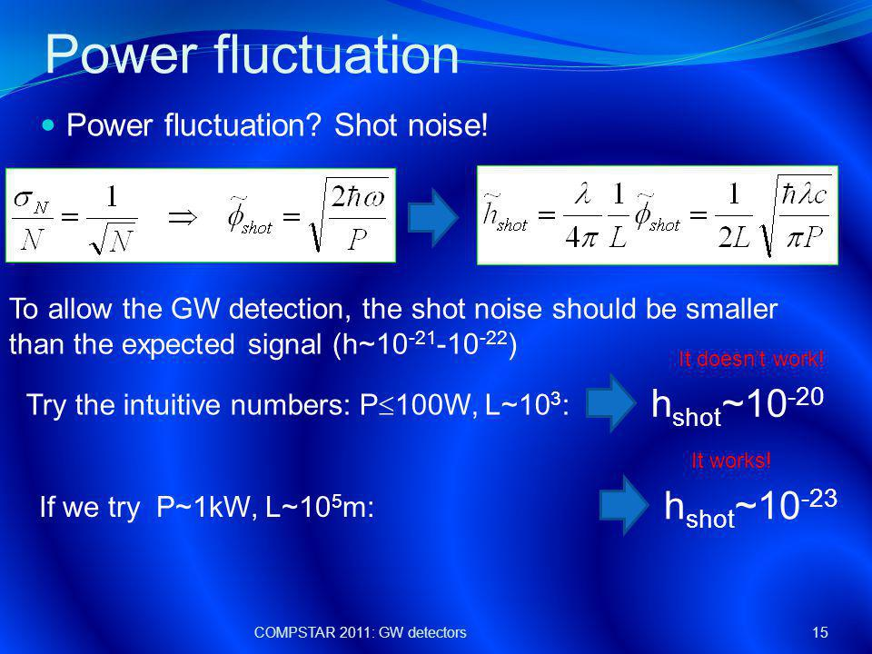 Power fluctuation Power fluctuation. Shot noise.