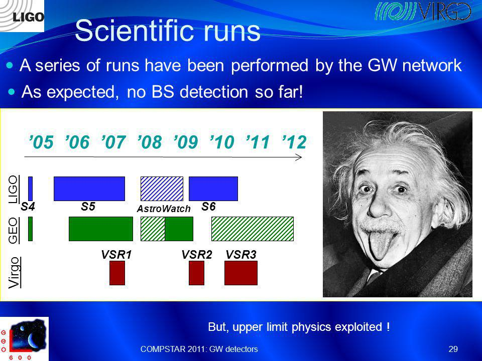 Scientific runs A series of runs have been performed by the GW network COMPSTAR 2011: GW detectors29 LIGO '05'06'07'08'09'10'11'12 S4S5 VSR1VSR2VSR3 S6 GEO Virgo AstroWatch As expected, no BS detection so far.