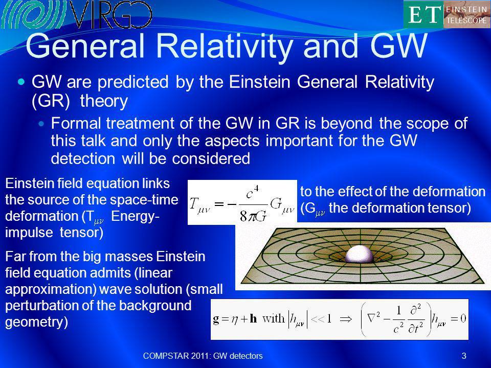 Working principle The quadrupolar nature of the GW makes the Michelson interferometer a natural GW detector COMPSTAR 2011: GW detectors 14 E1E1 E2E2 E in 10 2  L 0  10 4 m in terrestrial detectors Interference term GW signal Power fluctuations Index fluctuations } Noise sources
