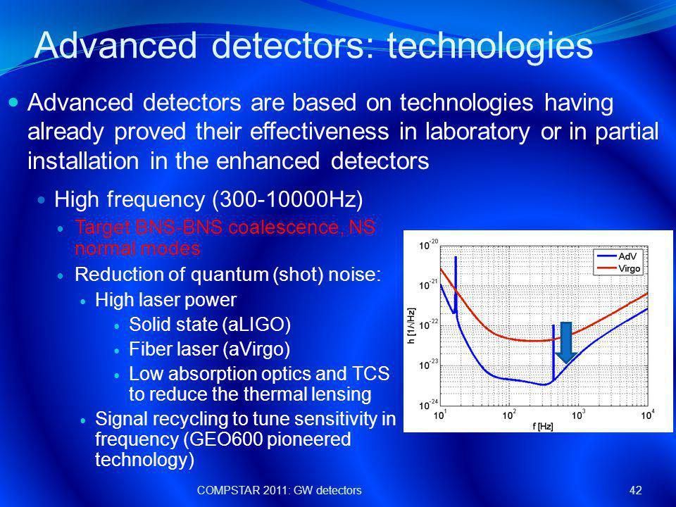 Advanced detectors: technologies Advanced detectors are based on technologies having already proved their effectiveness in laboratory or in partial installation in the enhanced detectors COMPSTAR 2011: GW detectors42 High frequency (300-10000Hz) Target BNS-BNS coalescence, NS normal modes Reduction of quantum (shot) noise: High laser power Solid state (aLIGO) Fiber laser (aVirgo) Low absorption optics and TCS to reduce the thermal lensing Signal recycling to tune sensitivity in frequency (GEO600 pioneered technology)