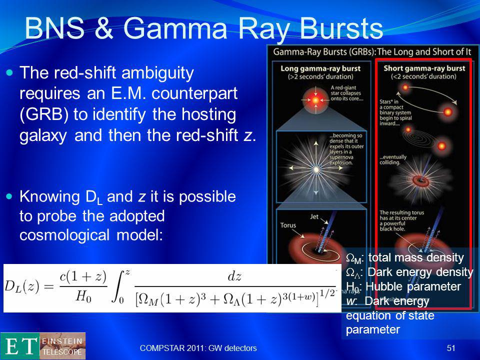 BNS & Gamma Ray Bursts The red-shift ambiguity requires an E.M.