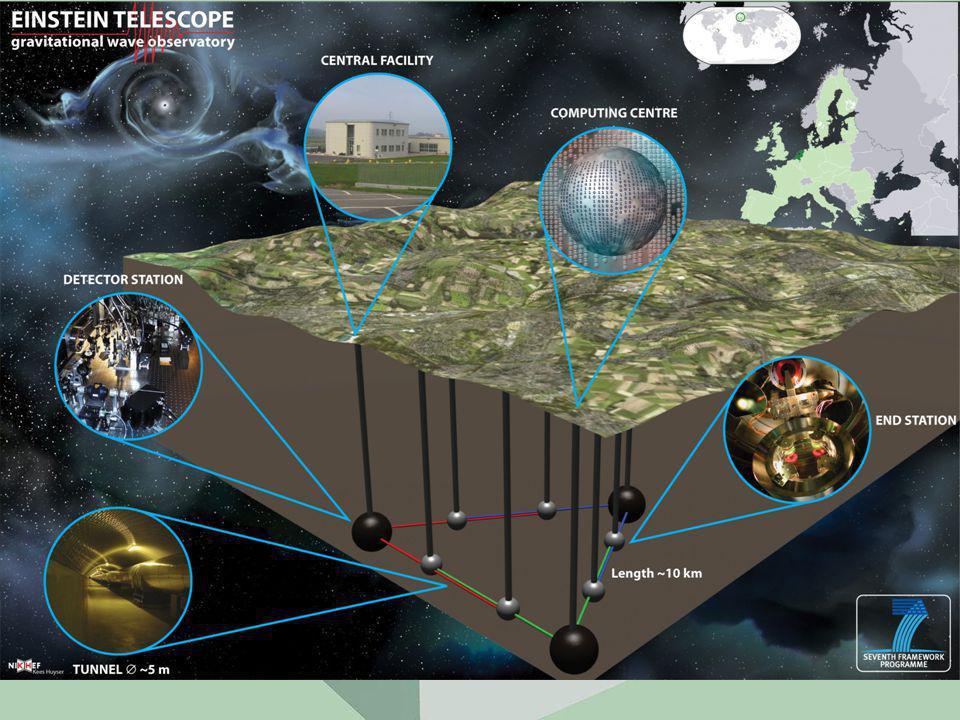 COMPSTAR 2011: GW detectors62