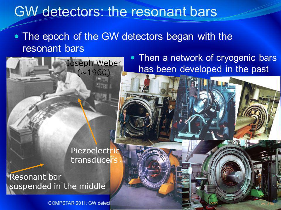 GW interferometric detectors A network of detectors has been active in the World in the last years COMPSTAR 2011: GW detectors9 TAMA, Tokyo, 300 m (now CLIO) GEO, Hannover, 600 m Virgo, Cascina, 3 km