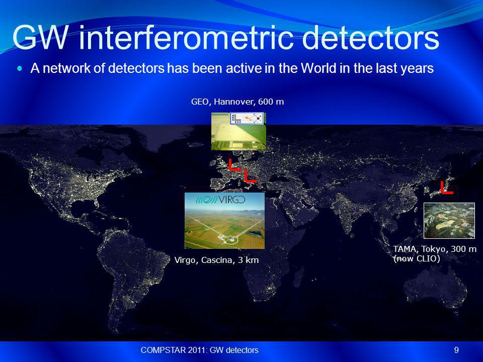 GW interferometric detectors A network of detectors has been active in the World in the last years COMPSTAR 2011: GW detectors9 TAMA, Tokyo, 300 m (now CLIO) GEO, Hannover, 600 m Virgo, Cascina, 3 km