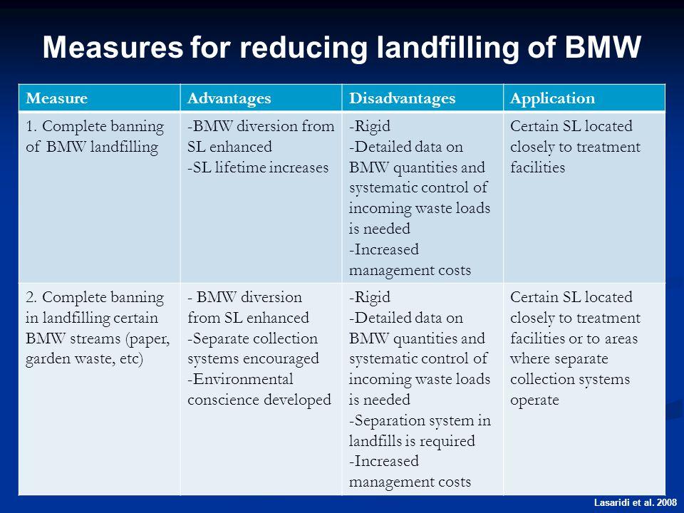 Measures for reducing landfilling of BMW MeasureAdvantagesDisadvantagesApplication 1.