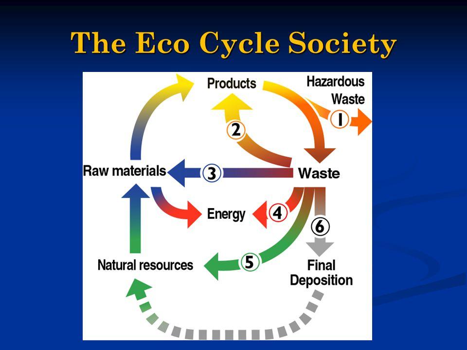 The Eco Cycle Society