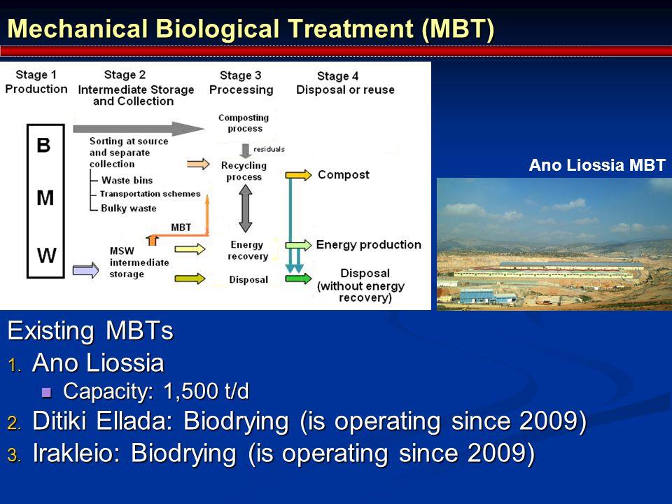 Mechanical Biological Treatment (MBT) Existing MBTs 1.