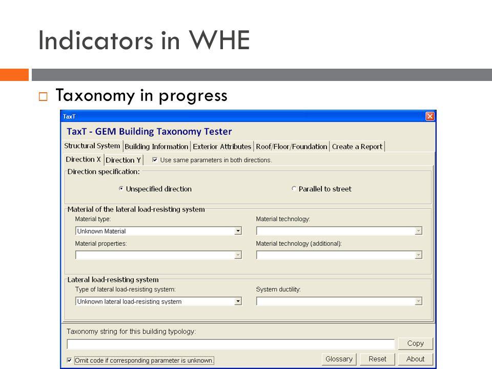 Indicators in WHE  Taxonomy in progress