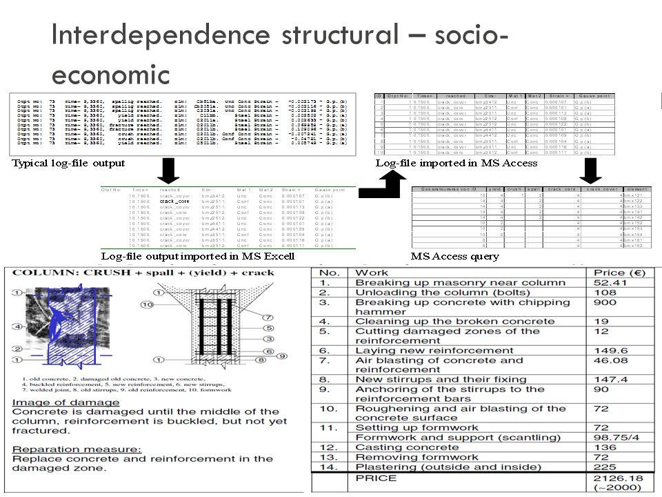 Interdependence structural – socio- economic