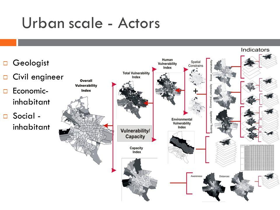 Urban scale - Actors  Geologist  Civil engineer  Economic- inhabitant  Social - inhabitant