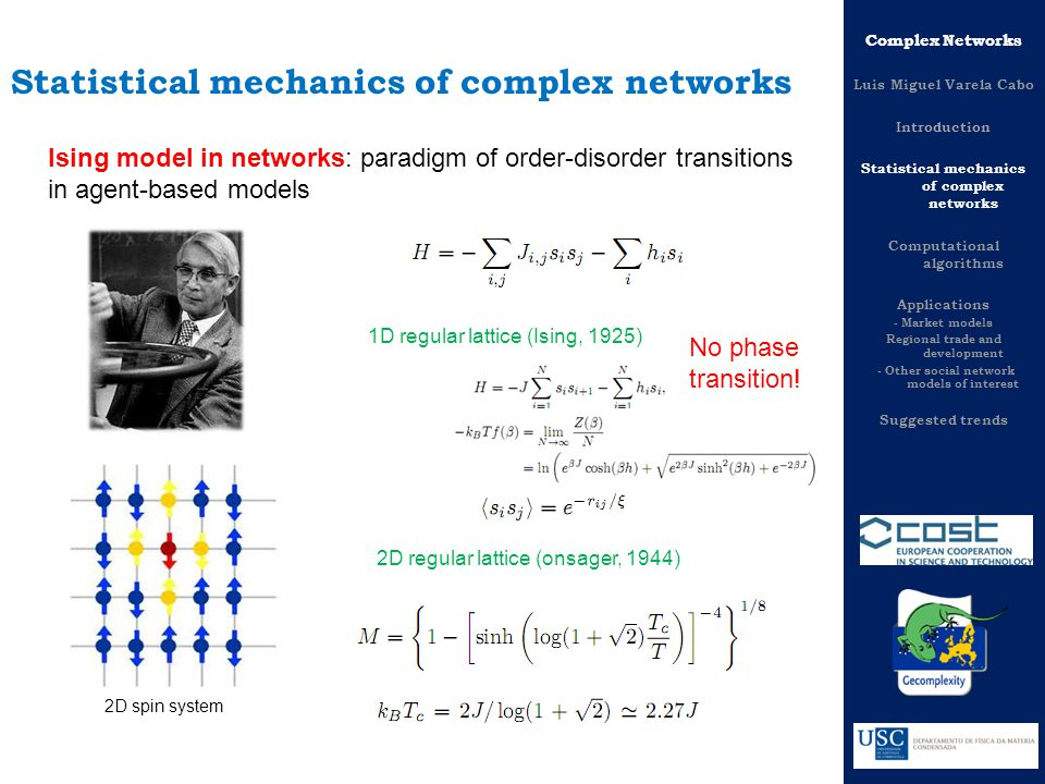Statistical mechanics of complex networks Ising model in networks: paradigm of order-disorder transitions in agent-based models 2D spin system 1D regular lattice (Ising, 1925) 2D regular lattice (onsager, 1944) No phase transition.