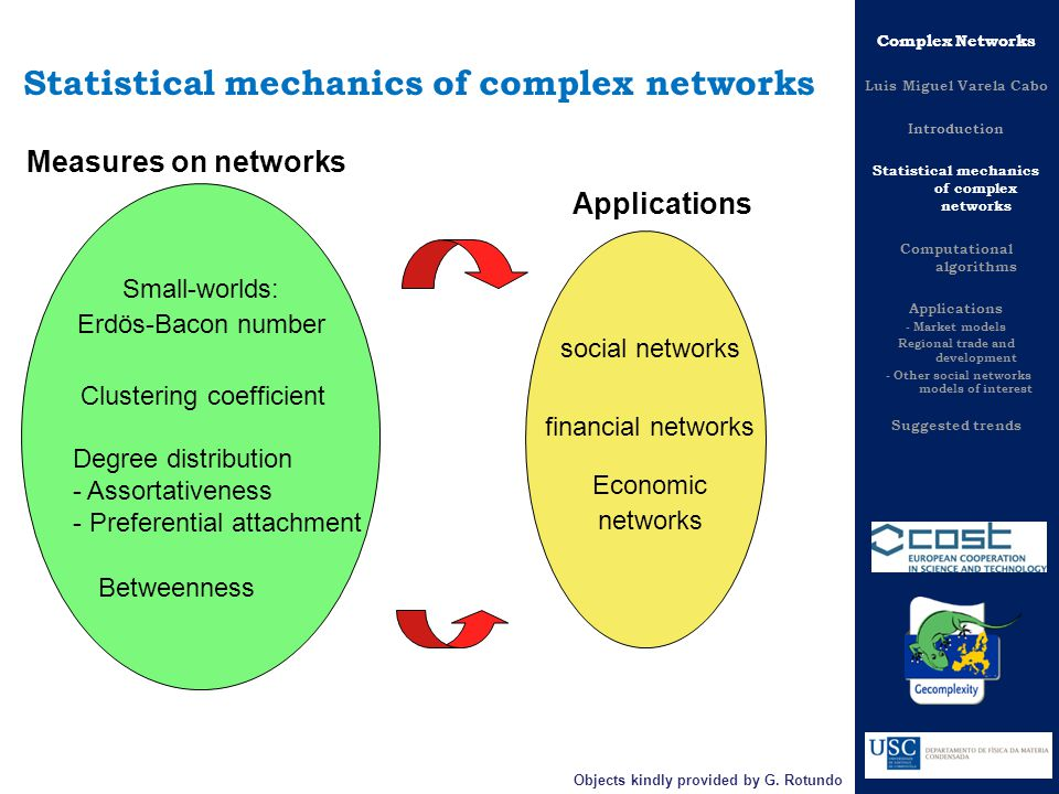 Measures on networks Applications social networks financial networks Economic networks Small-worlds: Erdös-Bacon number Degree distribution - Assortativeness - Preferential attachment Clustering coefficient Betweenness Statistical mechanics of complex networks Objects kindly provided by G.