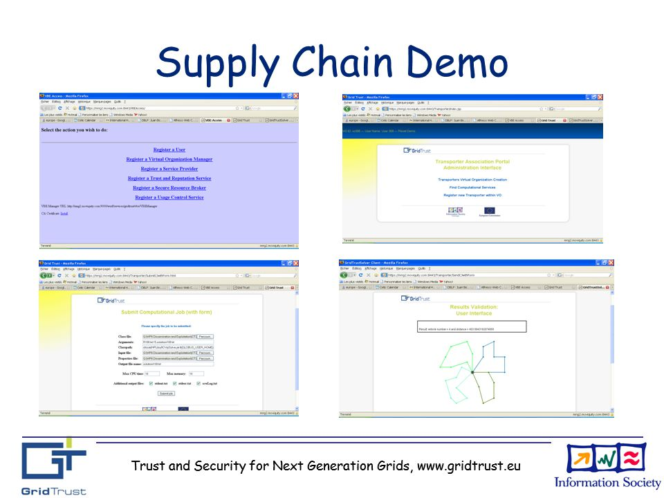 Trust and Security for Next Generation Grids, www.gridtrust.eu Supply Chain Demo