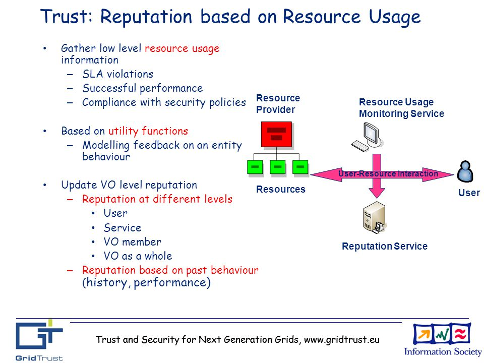 Trust and Security for Next Generation Grids, www.gridtrust.eu Trust: Reputation based on Resource Usage Gather low level resource usage information –