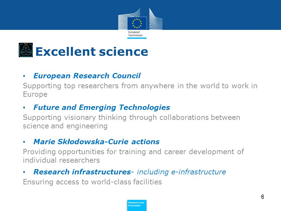 Policy Research and Innovation Research and Innovation European Research Council Supporting top researchers from anywhere in the world to work in Europe Future and Emerging Technologies Supporting visionary thinking through collaborations between science and engineering Marie Skłodowska-Curie actions Providing opportunities for training and career development of individual researchers Research infrastructures- including e-infrastructure Ensuring access to world-class facilities Excellent science 6