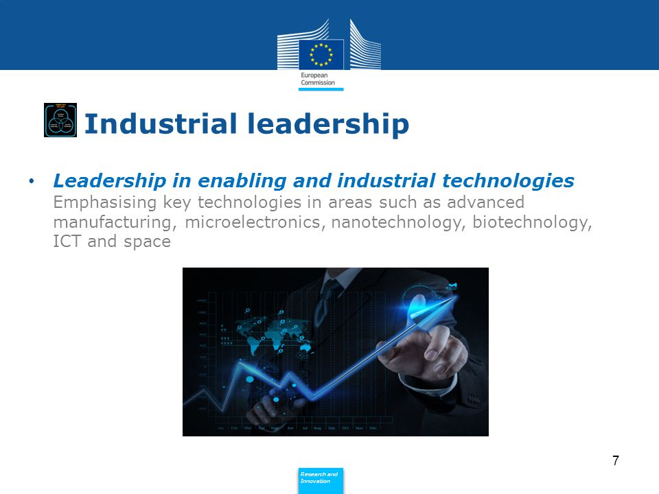 Policy Research and Innovation Research and Innovation Leadership in enabling and industrial technologies Emphasising key technologies in areas such as advanced manufacturing, microelectronics, nanotechnology, biotechnology, ICT and space Industrial leadership 7