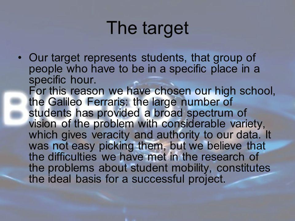 The target Our target represents students, that group of people who have to be in a specific place in a specific hour.