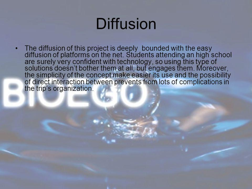 Diffusion The diffusion of this project is deeply bounded with the easy diffusion of platforms on the net.