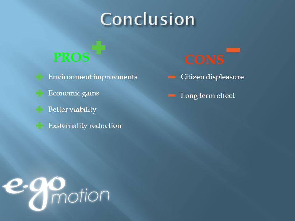 PROS CONS Environment improvments Economic gains Better viability Exsternality reduction Citizen displeasure Long term effect