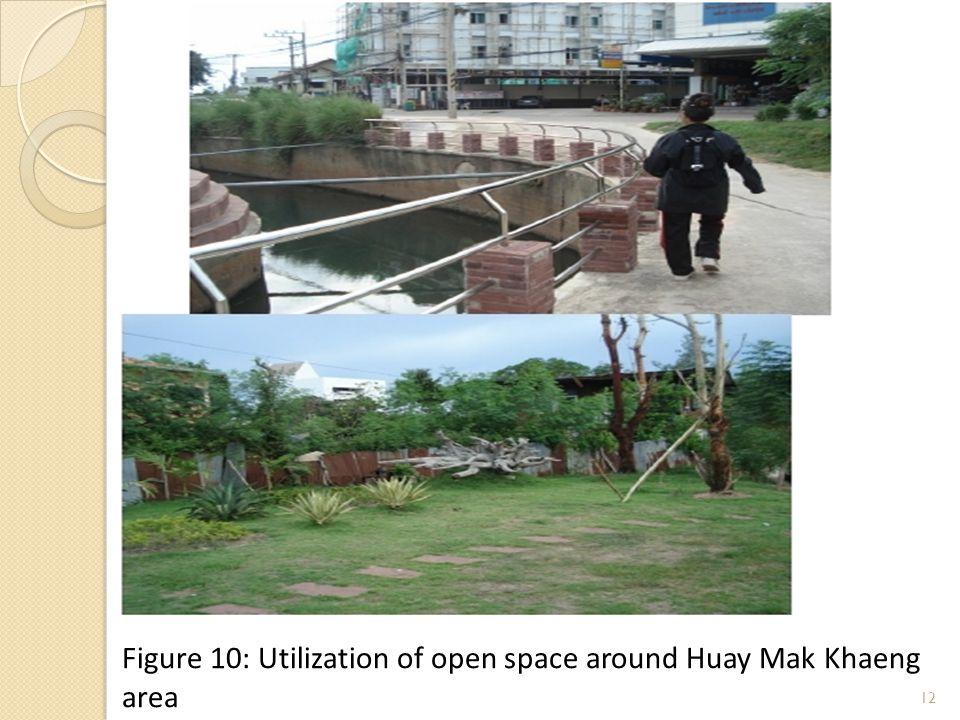 12 Figure 10: Utilization of open space around Huay Mak Khaeng area