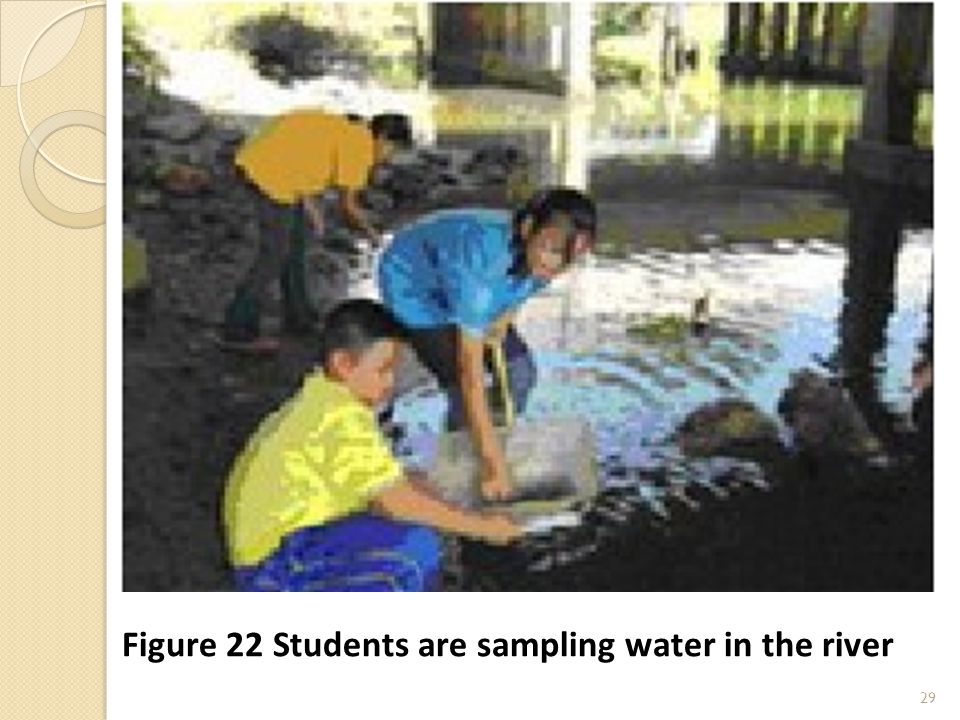29 Figure 22 Students are sampling water in the river