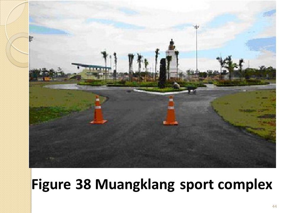 44 Figure 38 Muangklang sport complex